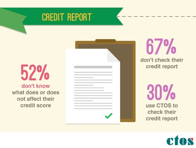 credit-survey-4-min
