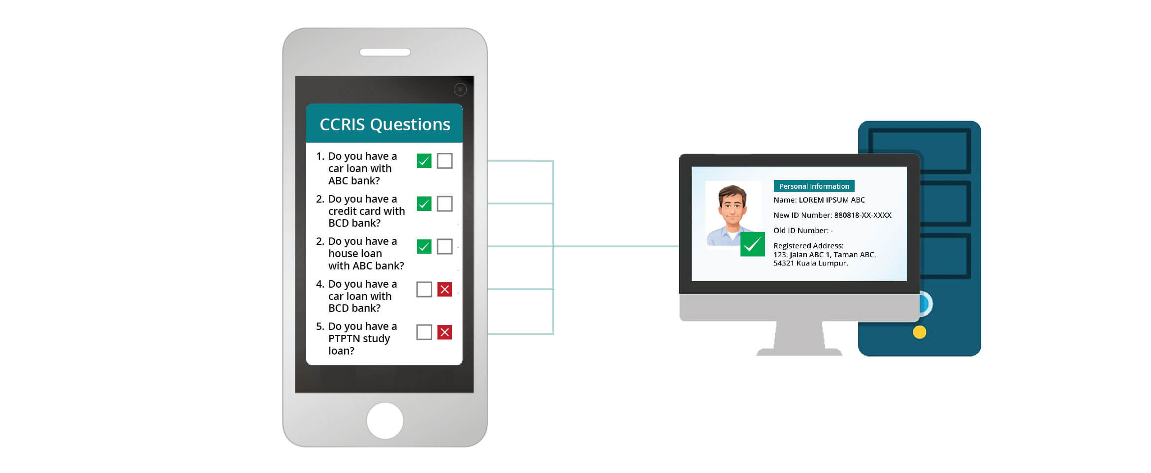 How Knowledge-Based Authentication works