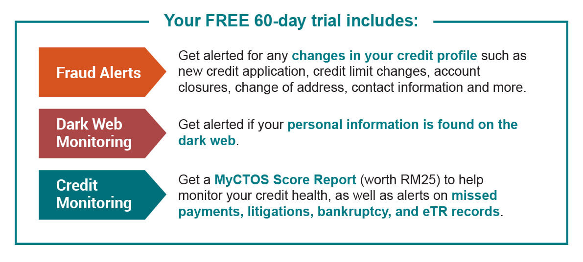 Your free 60-day trail includes